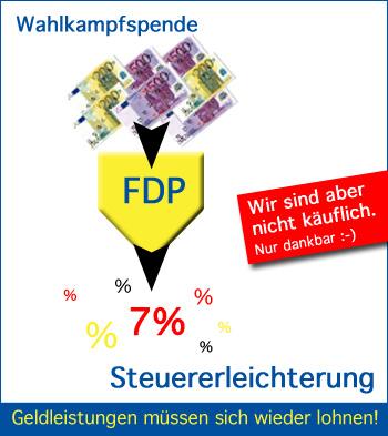 fdp-spende