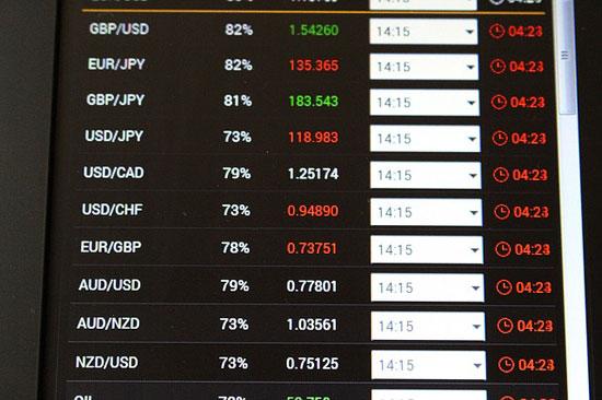 Währungskurse | Foto: PIX1861, pixabay.com, CC0 Creative Commons